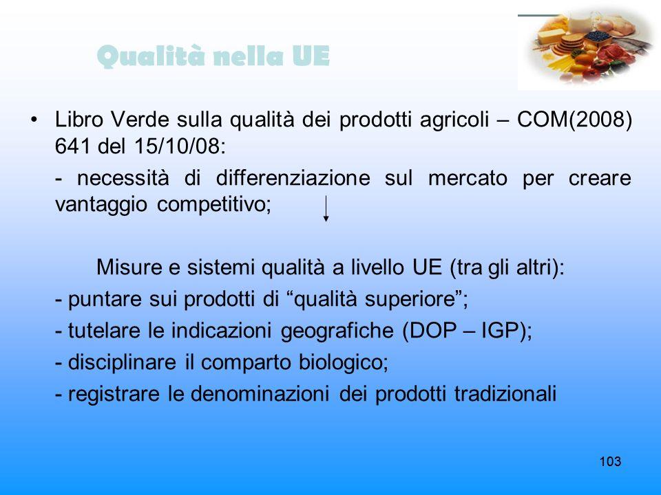 103 Libro Verde sulla qualità dei prodotti agricoli – COM(2008) 641 del 15/10/08: - necessità di differenziazione sul mercato per creare vantaggio com