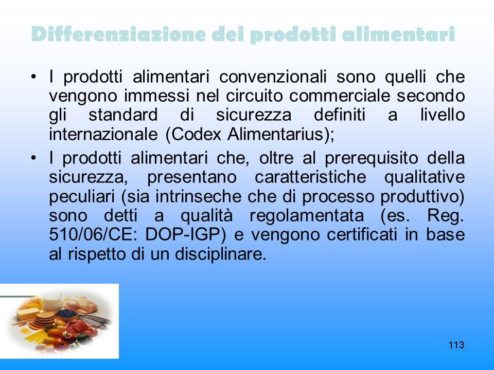 113 Differenziazione dei prodotti alimentari I prodotti alimentari convenzionali sono quelli che vengono immessi nel circuito commerciale secondo gli