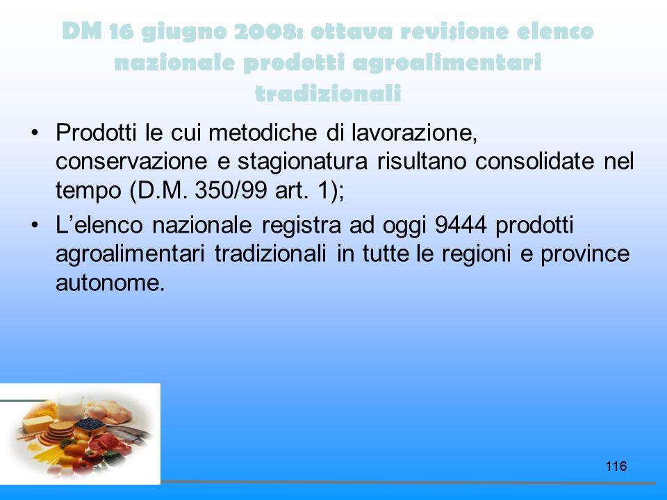 116 DM 16 giugno 2008: ottava revisione elenco nazionale prodotti agroalimentari tradizionali Prodotti le cui metodiche di lavorazione, conservazione