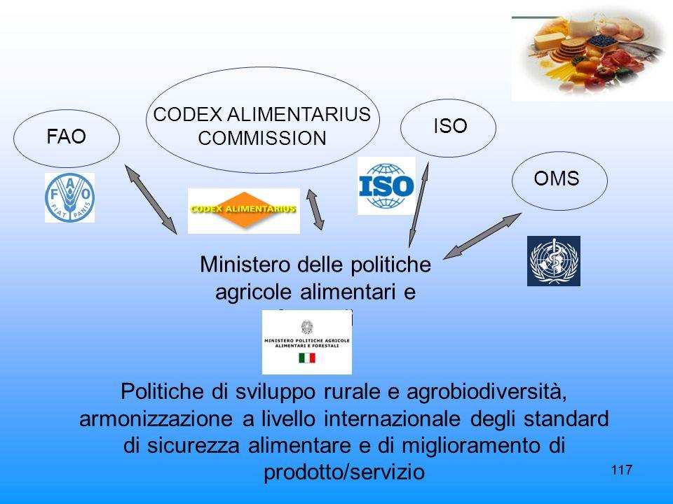 117 FAO Ministero delle politiche agricole alimentari e forestali CODEX ALIMENTARIUS COMMISSION OMS Politiche di sviluppo rurale e agrobiodiversità, a