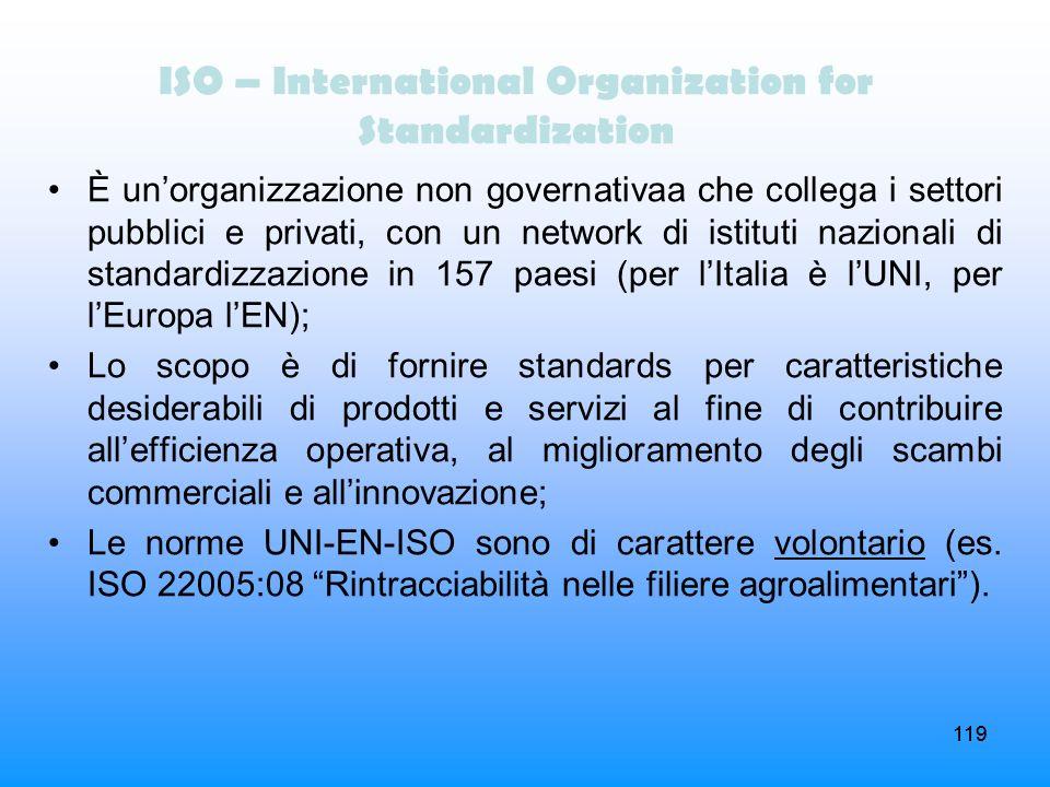 119 È unorganizzazione non governativaa che collega i settori pubblici e privati, con un network di istituti nazionali di standardizzazione in 157 pae