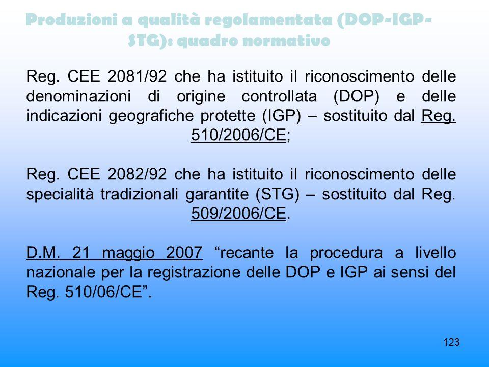 123 Produzioni a qualità regolamentata (DOP-IGP- STG): quadro normativo Reg. CEE 2081/92 che ha istituito il riconoscimento delle denominazioni di ori