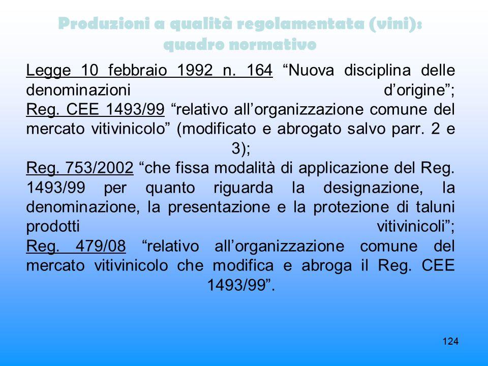 124 Produzioni a qualità regolamentata (vini): quadro normativo Legge 10 febbraio 1992 n. 164 Nuova disciplina delle denominazioni dorigine; Reg. CEE
