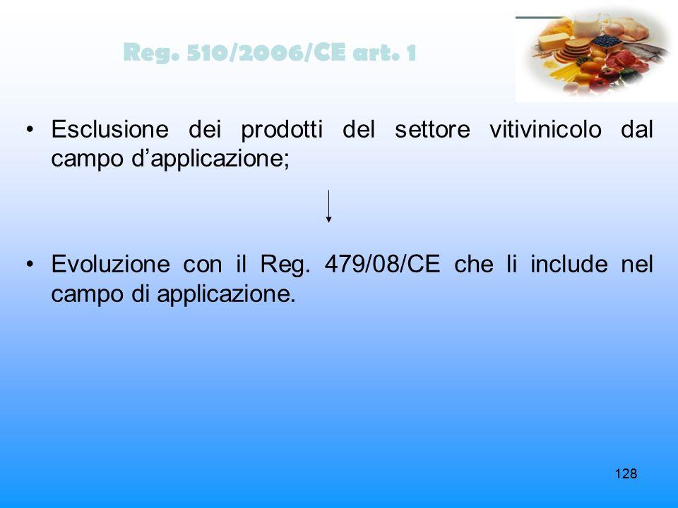128 Reg. 510/2006/CE art. 1 Esclusione dei prodotti del settore vitivinicolo dal campo dapplicazione; Evoluzione con il Reg. 479/08/CE che li include