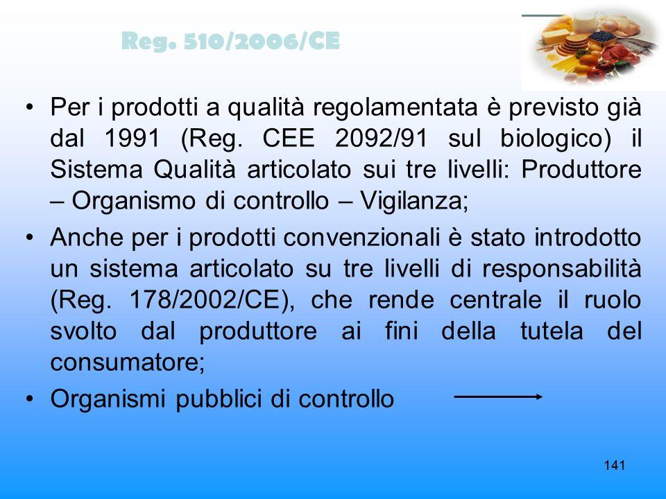 141 Per i prodotti a qualità regolamentata è previsto già dal 1991 (Reg. CEE 2092/91 sul biologico) il Sistema Qualità articolato sui tre livelli: Pro