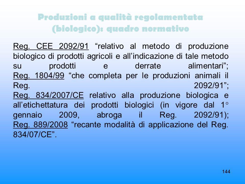 144 Produzioni a qualità regolamentata (biologico): quadro normativo Reg. CEE 2092/91 relativo al metodo di produzione biologico di prodotti agricoli
