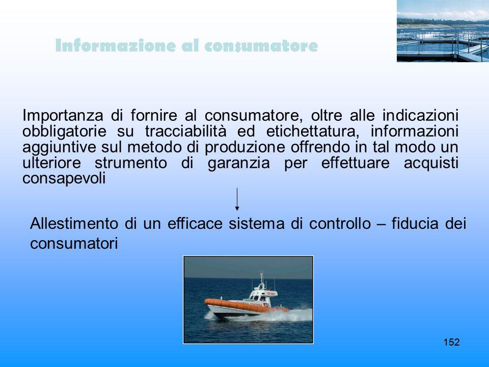 152 Allestimento di un efficace sistema di controllo – fiducia dei consumatori Informazione al consumatore Importanza di fornire al consumatore, oltre