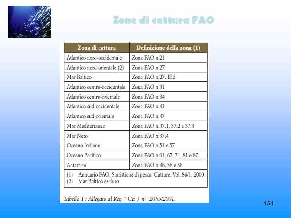 154 Zone di cattura FAO