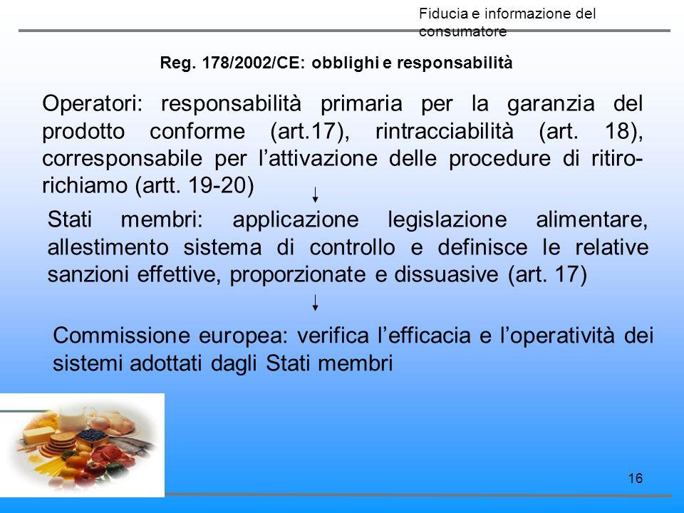16 Reg. 178/2002/CE: obblighi e responsabilità Operatori: responsabilità primaria per la garanzia del prodotto conforme (art.17), rintracciabilità (ar