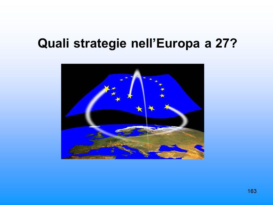 163 Quali strategie nellEuropa a 27?