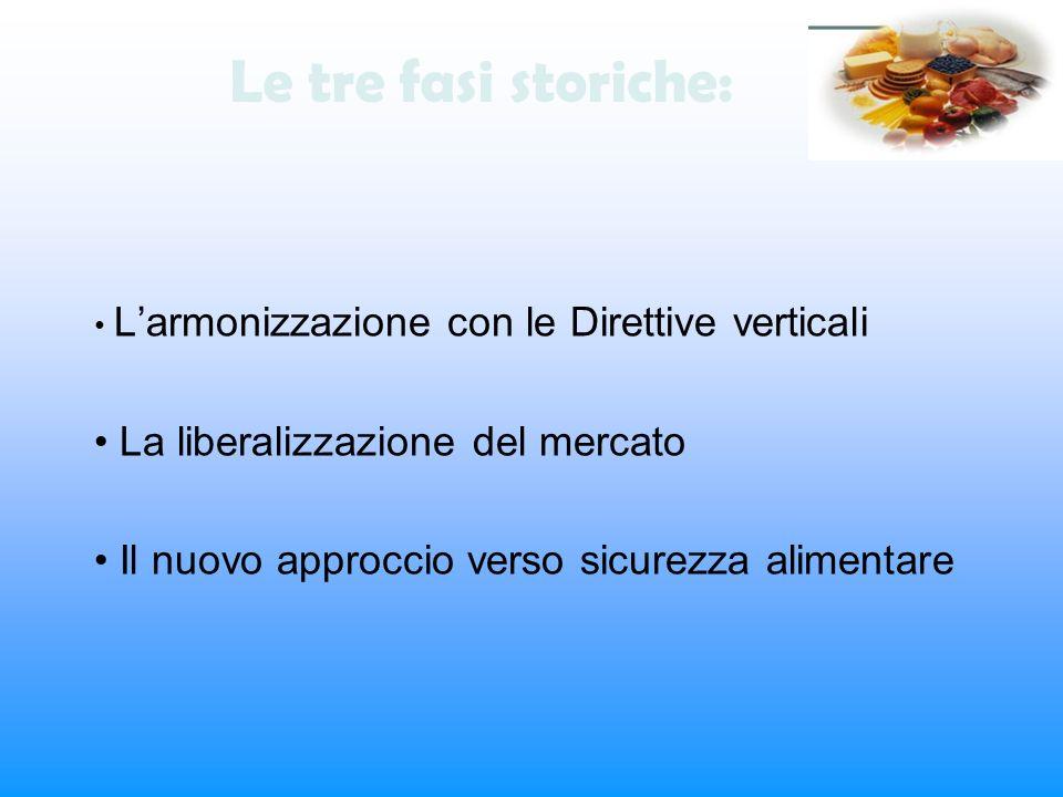 Le tre fasi storiche: Larmonizzazione con le Direttive verticali La liberalizzazione del mercato Il nuovo approccio verso sicurezza alimentare