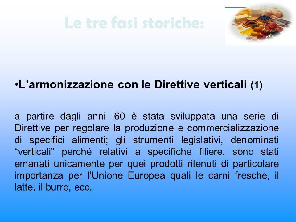 Le tre fasi storiche: Larmonizzazione con le Direttive verticali (1) a partire dagli anni 60 è stata sviluppata una serie di Direttive per regolare la