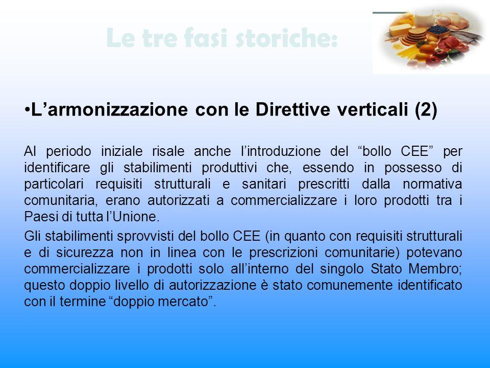 Le tre fasi storiche: Larmonizzazione con le Direttive verticali (2) Al periodo iniziale risale anche lintroduzione del bollo CEE per identificare gli