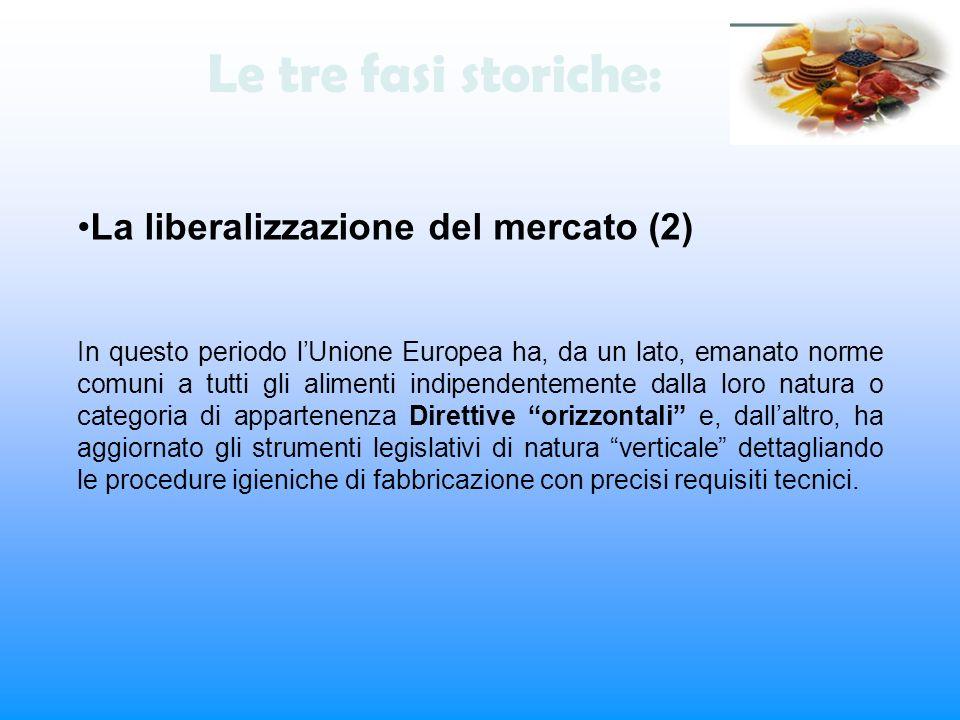 Le tre fasi storiche: La liberalizzazione del mercato (2) In questo periodo lUnione Europea ha, da un lato, emanato norme comuni a tutti gli alimenti