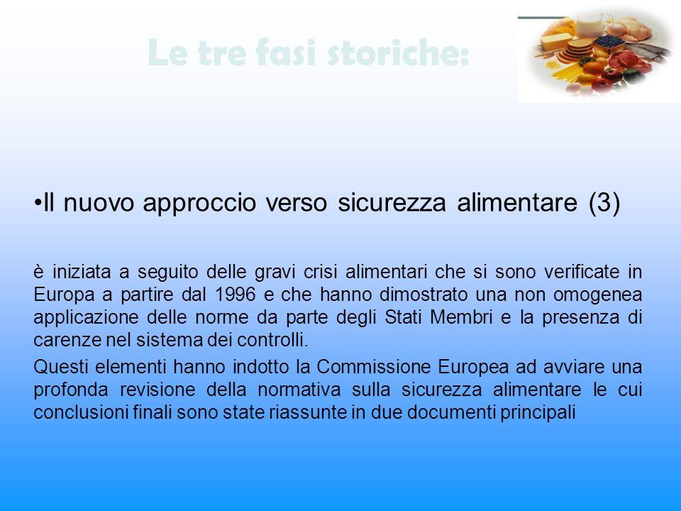 Le tre fasi storiche: Il nuovo approccio verso sicurezza alimentare (3) è iniziata a seguito delle gravi crisi alimentari che si sono verificate in Eu