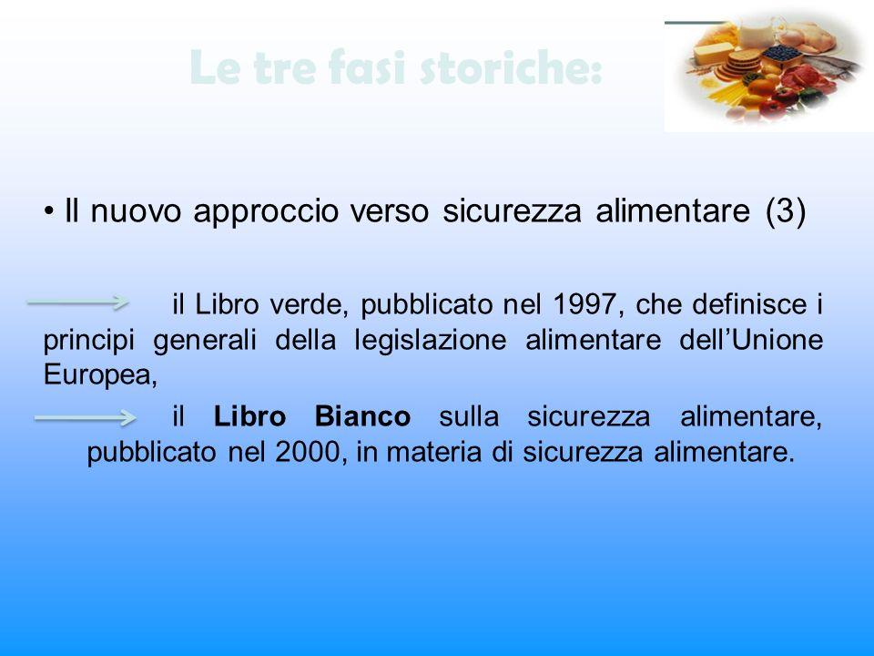 Le tre fasi storiche: Il nuovo approccio verso sicurezza alimentare (3) il Libro verde, pubblicato nel 1997, che definisce i principi generali della l