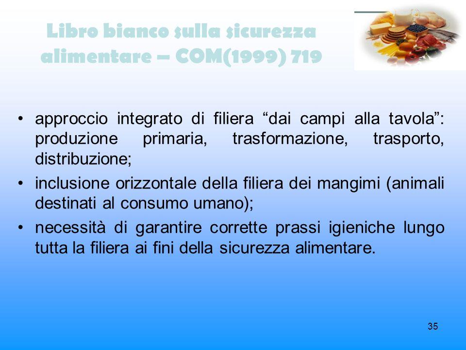 35 Libro bianco sulla sicurezza alimentare – COM(1999) 719 approccio integrato di filiera dai campi alla tavola: produzione primaria, trasformazione,