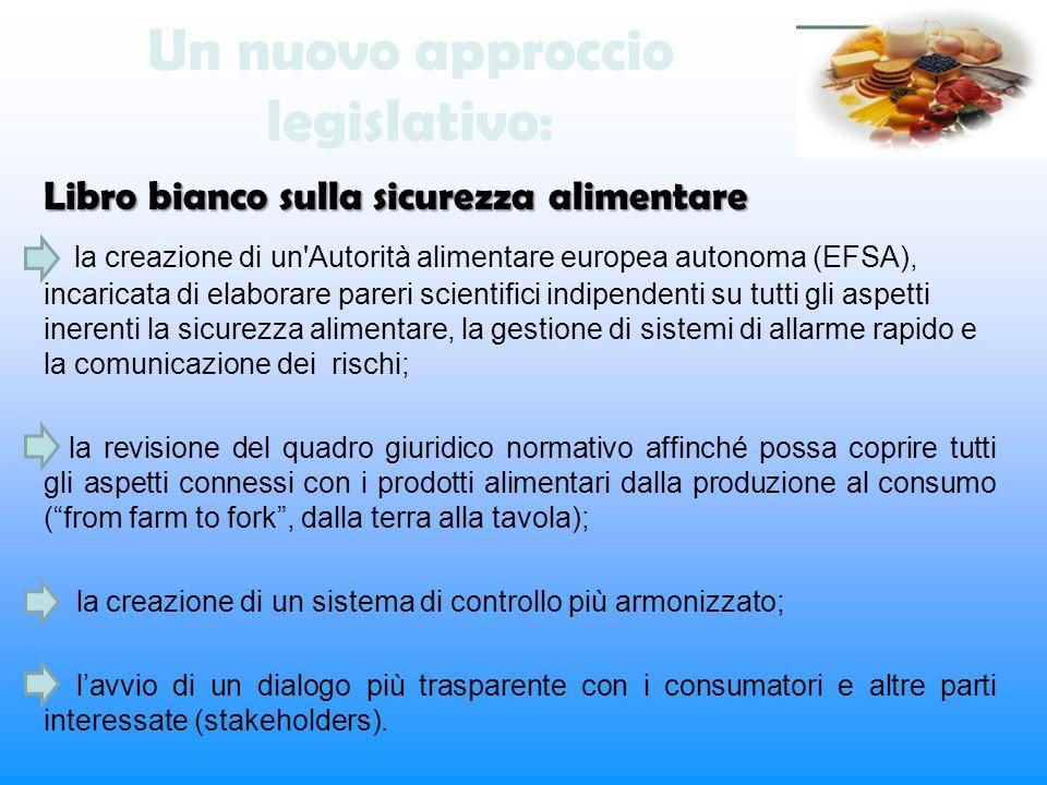 Un nuovo approccio legislativo: Libro bianco sulla sicurezza alimentare la creazione di un'Autorità alimentare europea autonoma (EFSA), incaricata di