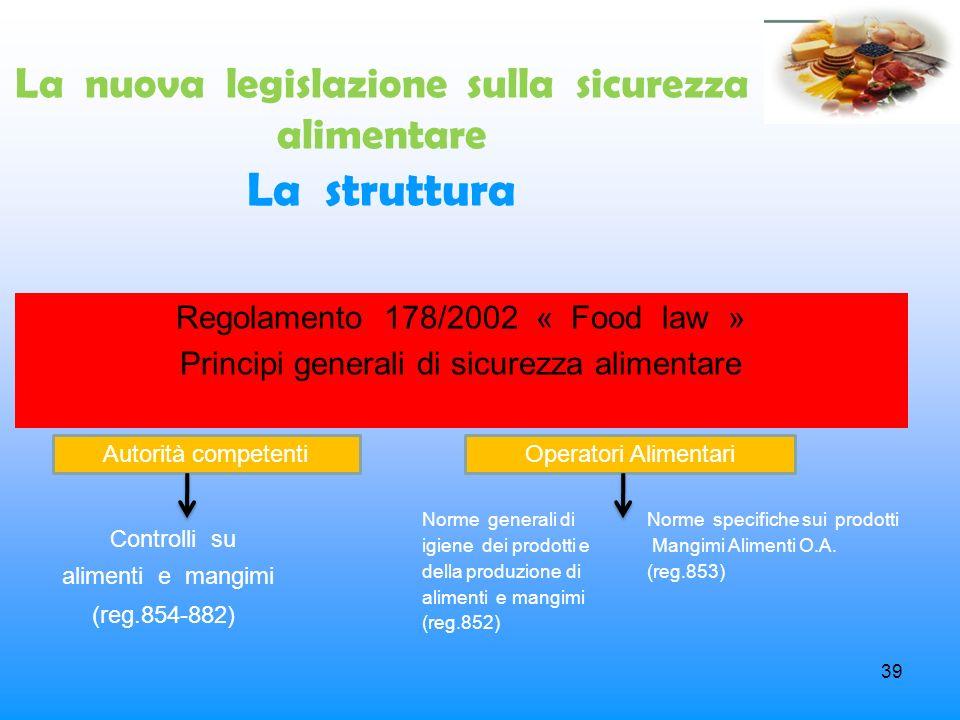 39 La nuova legislazione sulla sicurezza alimentare La struttura Regolamento 178/2002 « Food law » Principi generali di sicurezza alimentare Autorità