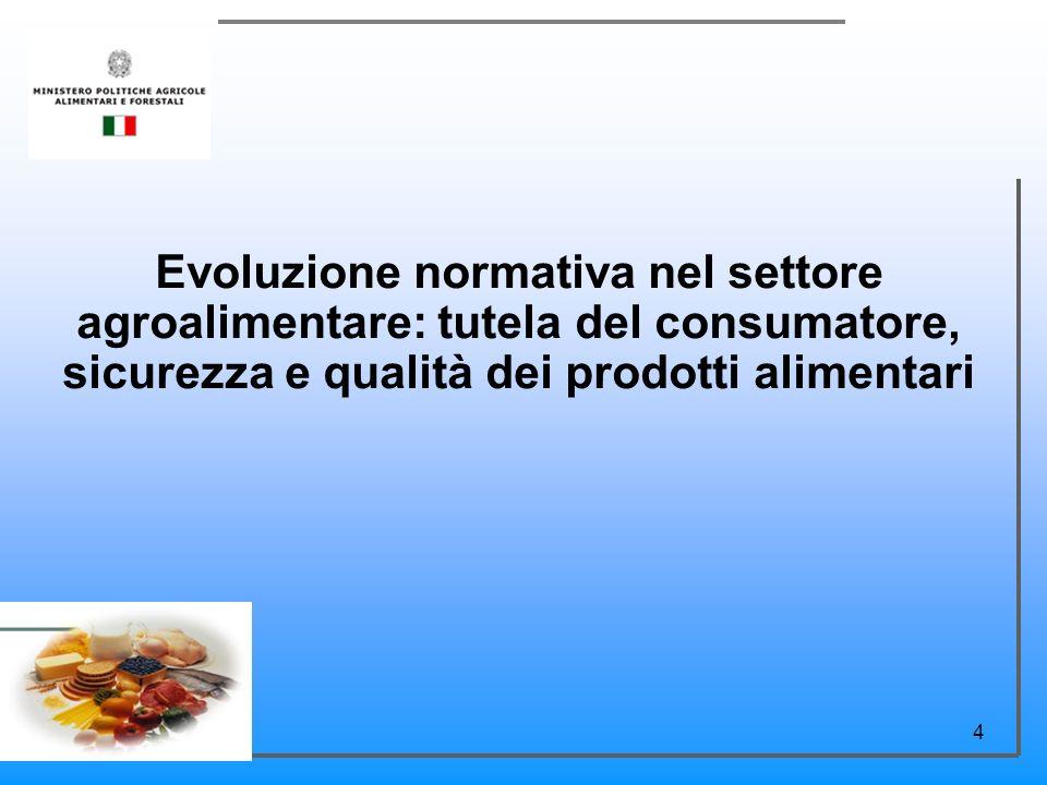 4 Evoluzione normativa nel settore agroalimentare: tutela del consumatore, sicurezza e qualità dei prodotti alimentari