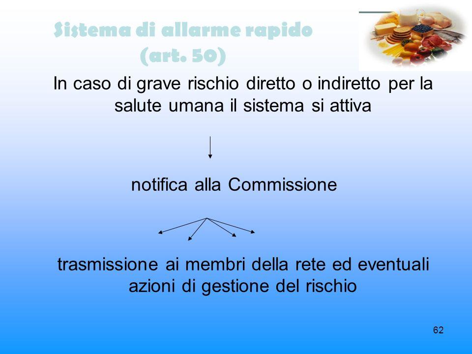 62 Sistema di allarme rapido (art. 50) In caso di grave rischio diretto o indiretto per la salute umana il sistema si attiva notifica alla Commissione