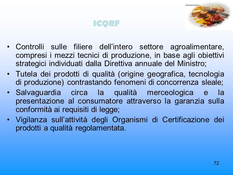 72 ICQRF Controlli sulle filiere dellintero settore agroalimentare, compresi i mezzi tecnici di produzione, in base agli obiettivi strategici individu
