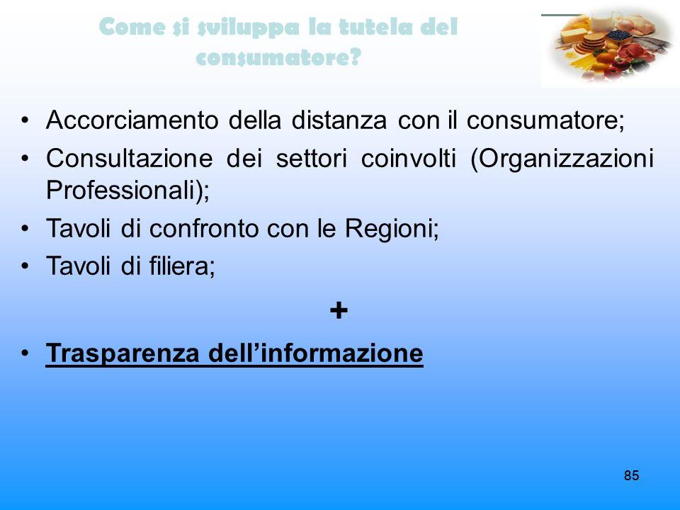 85 Come si sviluppa la tutela del consumatore? Accorciamento della distanza con il consumatore; Consultazione dei settori coinvolti (Organizzazioni Pr