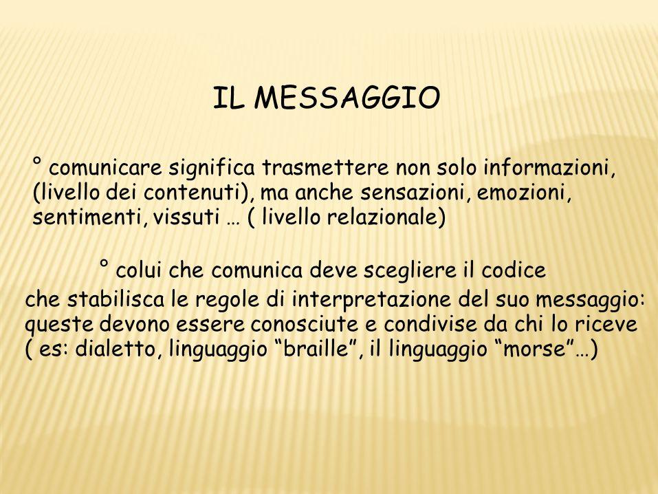 La comprensione del MESSAGGIO: La comprensione del messaggio è influenzata da alcuni elementi fondamentali: ° la simmetria: le persone in relazione sono in posizione di uguaglianza ( ad es.