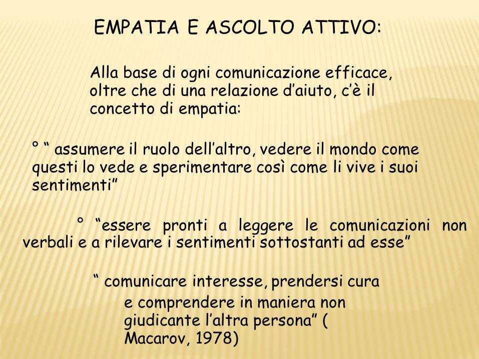 ASCOLTO ATTIVO: (Rappresenta il lato ricettivo della comunicazione).