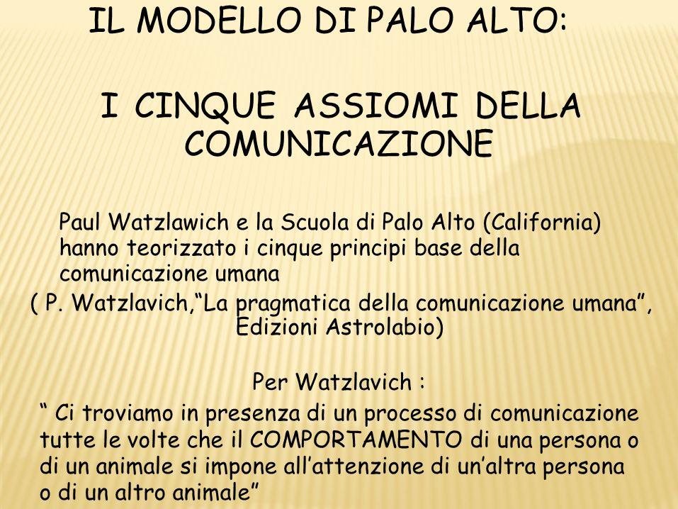PRIMO ASSIOMA: NON SI PUO NON COMUNICARE ogni comportamento è comunicazione; non è possibile non manifestare un comportamento, quindi è impossibile non comunicare.