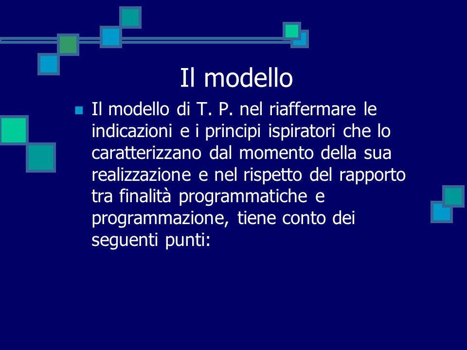 Il modello Il modello di T. P.