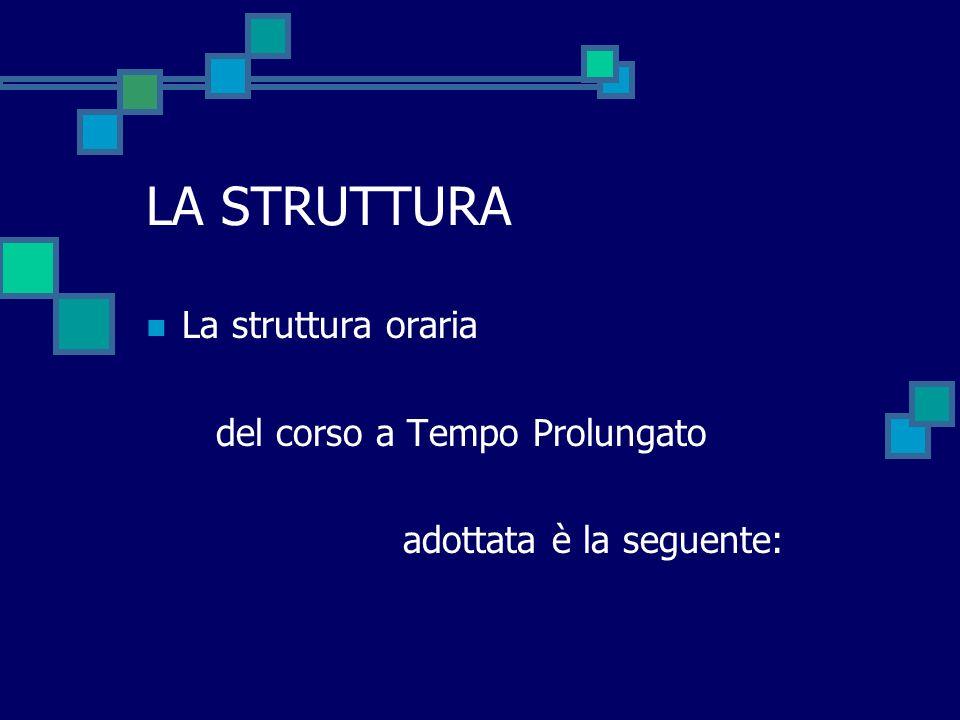 LA STRUTTURA La struttura oraria del corso a Tempo Prolungato adottata è la seguente: