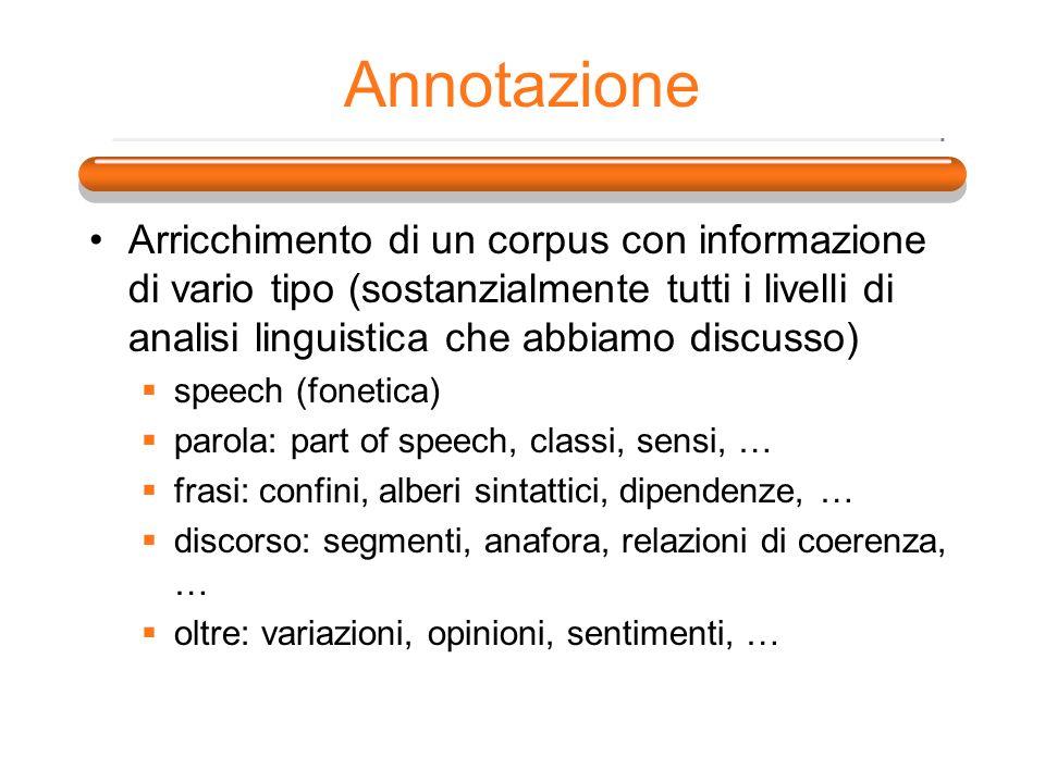 Annotazione Arricchimento di un corpus con informazione di vario tipo (sostanzialmente tutti i livelli di analisi linguistica che abbiamo discusso) sp