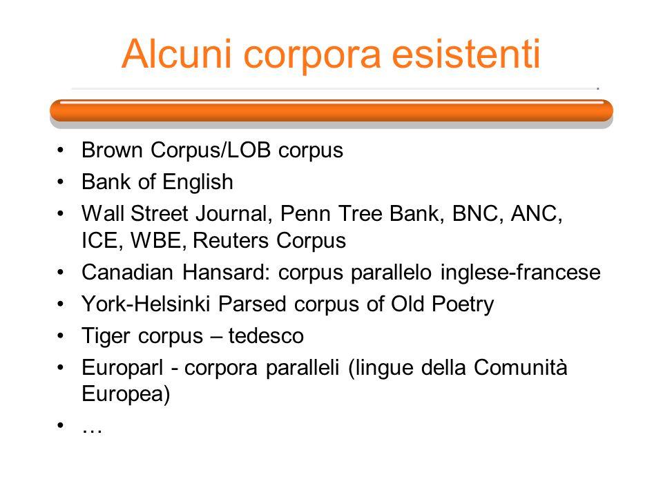 Alcuni corpora esistenti Brown Corpus/LOB corpus Bank of English Wall Street Journal, Penn Tree Bank, BNC, ANC, ICE, WBE, Reuters Corpus Canadian Hans
