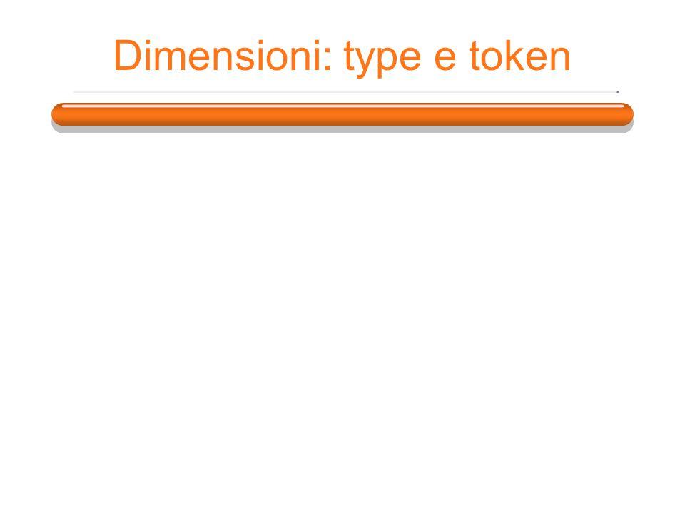 Dimensioni: type e token