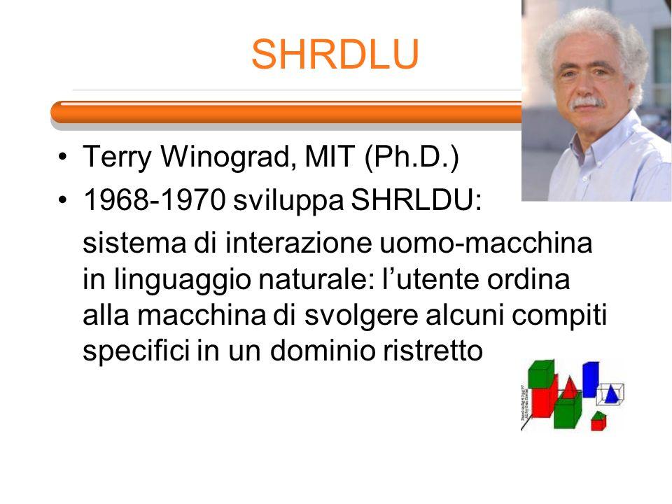 SHRDLU Terry Winograd, MIT (Ph.D.) 1968-1970 sviluppa SHRLDU: sistema di interazione uomo-macchina in linguaggio naturale: lutente ordina alla macchin