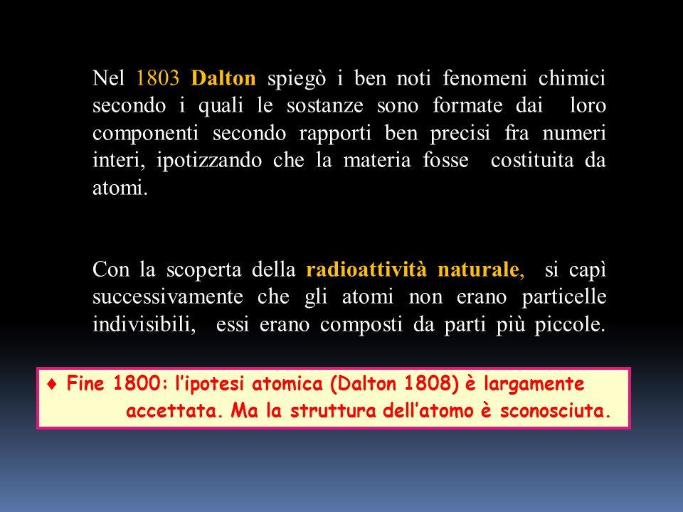 L'ipotesi che la materia sia formata da atomi risale a Democrito (400 a.c.). Atomo, in greco, significa