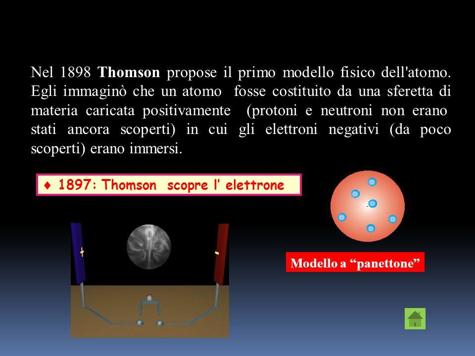 Nel 1803 Dalton spiegò i ben noti fenomeni chimici secondo i quali le sostanze sono formate dai loro componenti secondo rapporti ben precisi fra numer