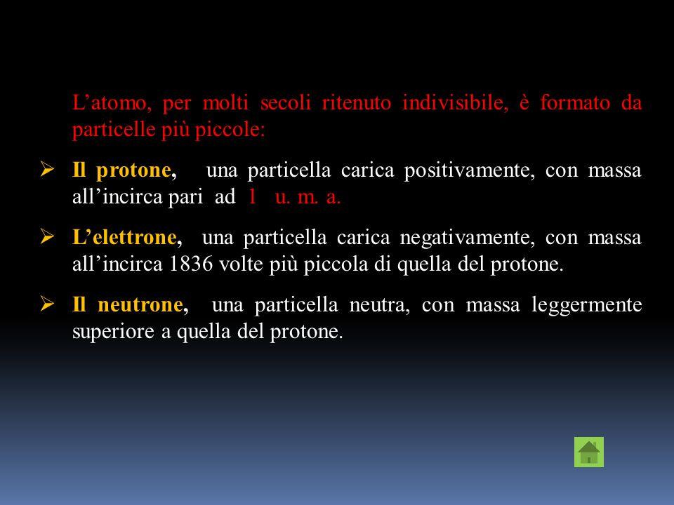 Le particelle subatomiche Il numero atomico Isotopi Modelli Atomici La Tavola Periodica Particelle Alfa Beta Gamma I legami chimici Teoria atomica mod