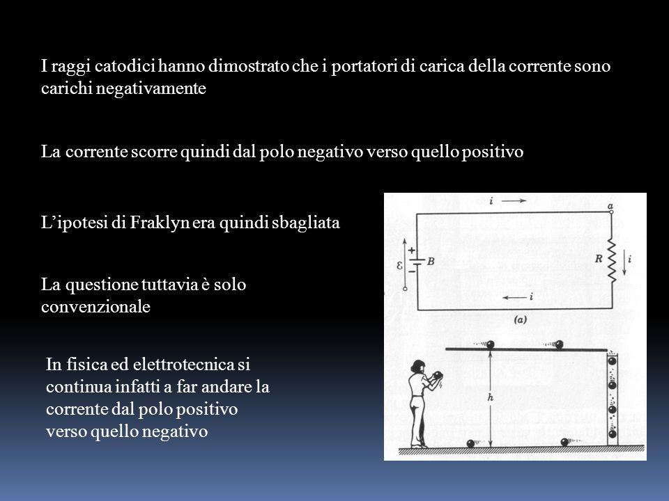BATTERIA CATODO ANODO + + + + + + ++++ LESPERIENZA DI THOMSON (1897) Aggiungiamo una forza elettrica Ogni raggio catodico porta una carica elettrica n