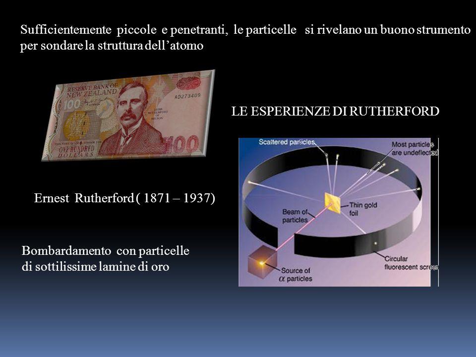 1909: Esperimento di Rutherford Il modello di Thomson è SBAGLIATO!! PrevisioneRisultato Nel 1909 Rutherford fece un esperimento cruciale per mettere a