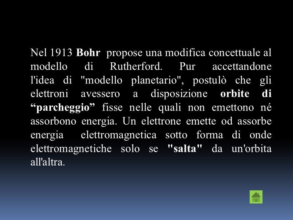 Modello planetario forza centrifuga = forza di gravitazione tra sole e pianeta + nucleoorbitaelettrone - pianeta soleorbita