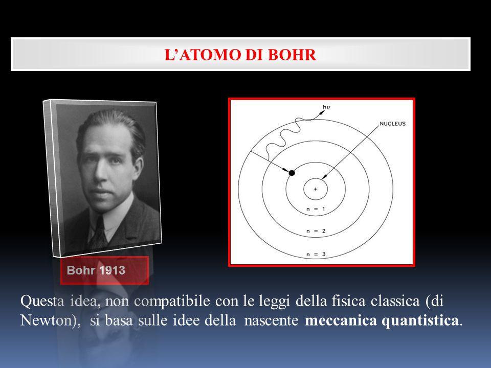 Nel 1913 Bohr propose una modifica concettuale al modello di Rutherford. Pur accettandone l'idea di
