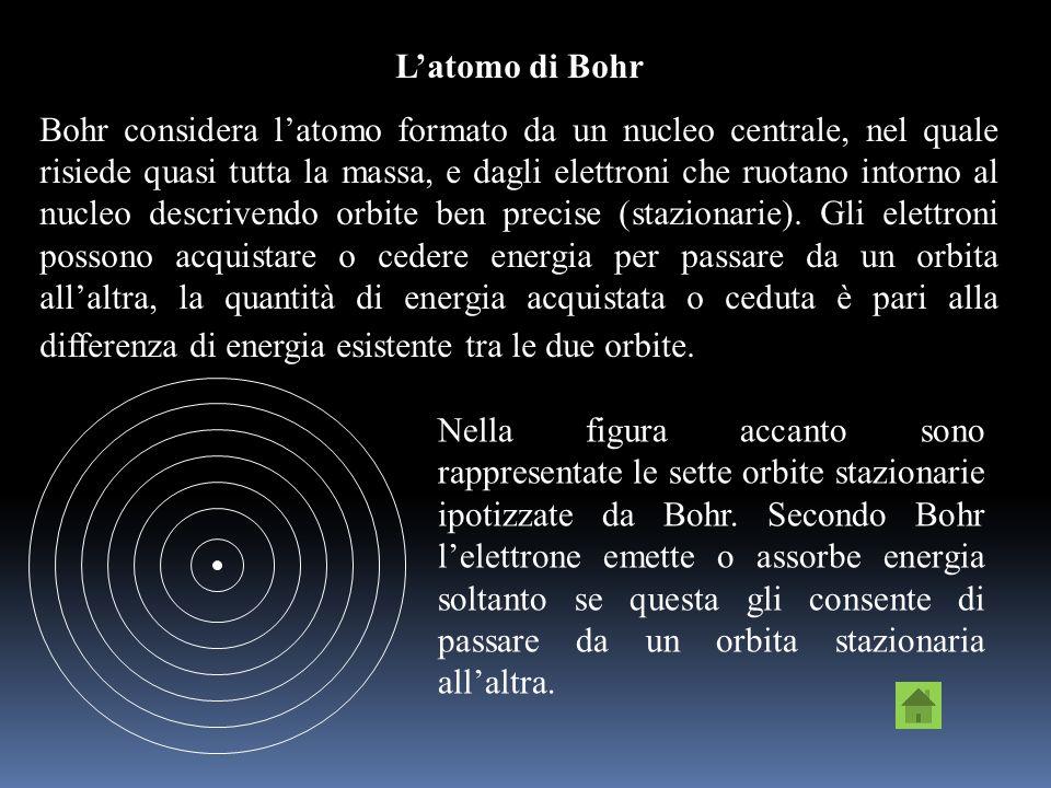 LATOMO DI BOHR Bohr 1913 Questa idea, non compatibile con le leggi della fisica classica (di Newton), si basa sulle idee della nascente meccanica quan