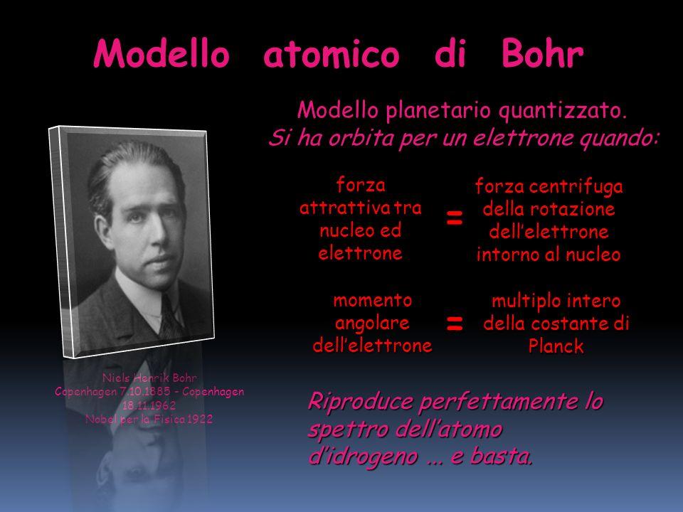 Secondo la teoria di Bohr, nel passare da un orbita allaltra, lelettrone dovrebbe emettere una determinata quantità di energia: E 21 =E 2 – E 1 =h 21