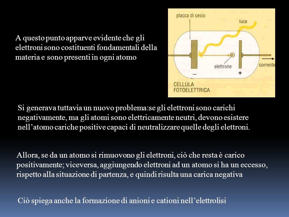 Ogni orbitale può contenere al massimo due elettroni che si disporranno con spin opposto. Quindi il primo livello energetico può contenere al massimo