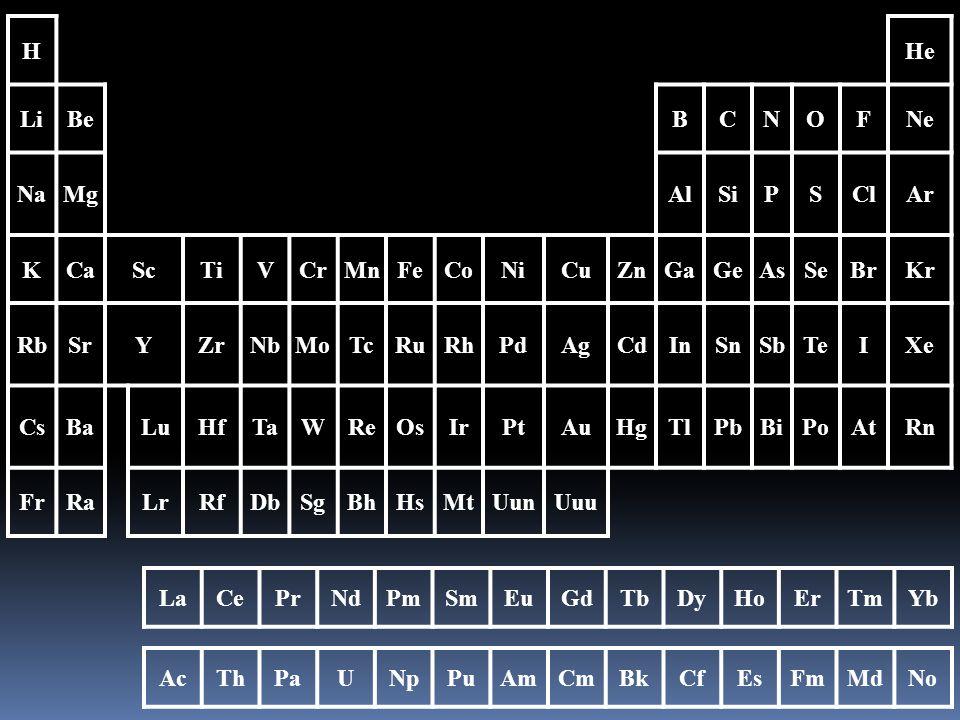 Julius Lothar Meyer 1830-1895 Mendeleev, Dmitri Ivanovitch 1834 - 1907 Tavola periodica degli elementi (1860) Elementi organizzati in base al numero a