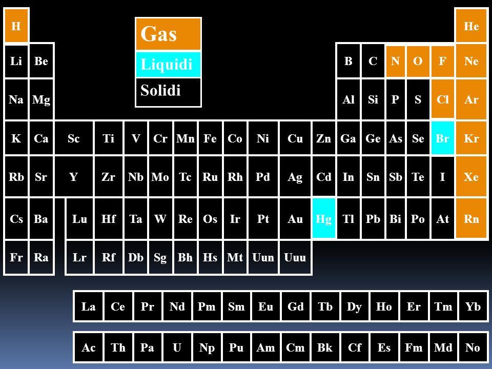 O [He] 2s 2 2p 4 8 15,9994 3,5 -2 Numero atomico Massa atomica Elettronegatività Numeri di ossidazione Ossigeno 13,61 0,66 Prima ionizzazione (eV) Rag