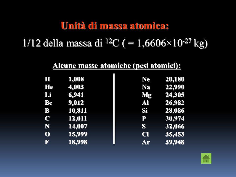 Elementi chimici: atomi con diverso Z naturali: da idrogeno (Z=1) a uranio (Z=92) artificiali: tecnezio (Z=43) e transuranici (Z>92)