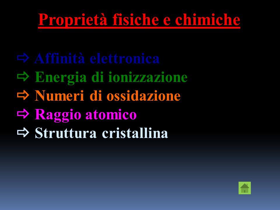 Unità di massa atomica: 1/12 della massa di 12 C ( = 1,6606×10 -27 kg) H1,008 He4,003 Li6,941 Be9,012 B10,811 C12,011 N14,007 O15,999 F18,998 Ne20,180